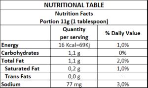 Nutrition_Fact_Green_Pepper_Cream_imm