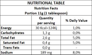 Nutritional_Fact_Herbal_Garlic_Cream_imm
