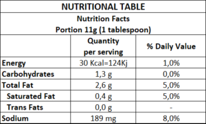Nutritional_Fact_Smoked_Garlic_Cream_imm